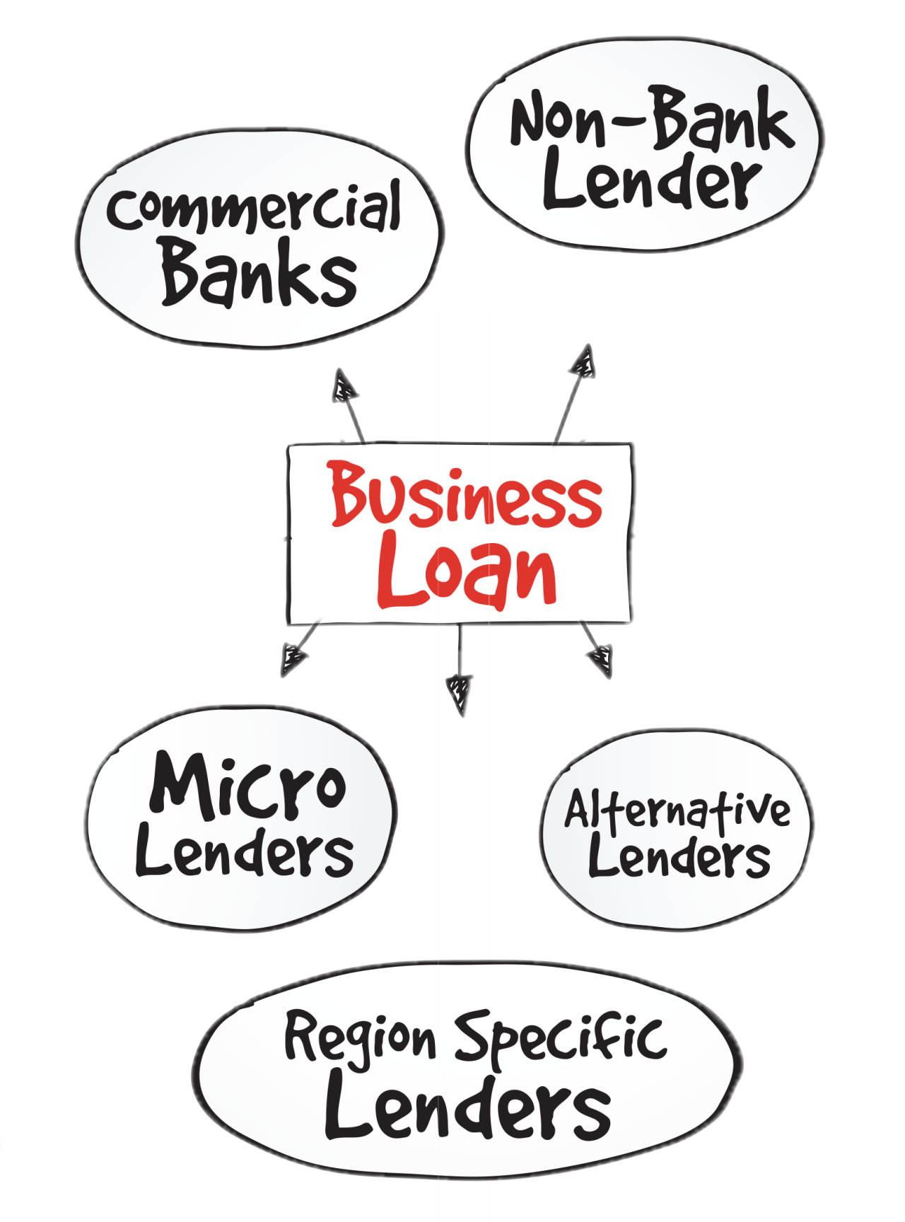Business+Loans+copy